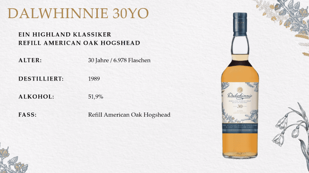 Diageo Special Releases 2020 Dalwhinnie